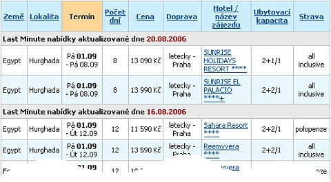 DOVOLEN LAST MINUTE AKTULN